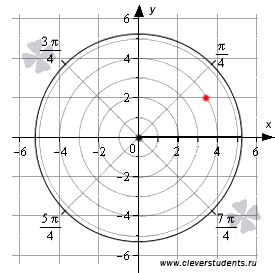 В полярной системе координат вычислить площадь фигуры