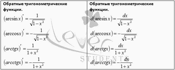 Кристина владимировна баранова