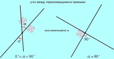 Угол между двумя прямыми в пространстве