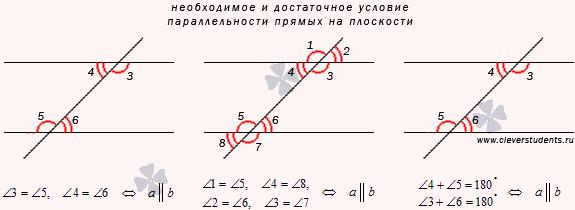 теоремы по геометрии за 7 класс с доказательством