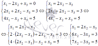 Решение уравнений с тремя неизвестными методом гаусса